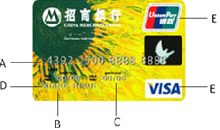 Opposition Carte American Express Corporate.China Merchants Bank Credit Card